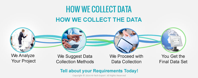 We collect client specific data from variety of sources.