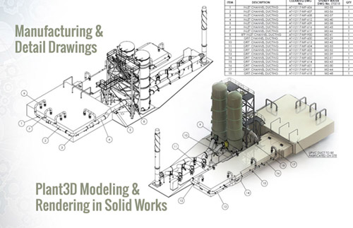 Plant 3D Modeling and Rendering in SolidWorks