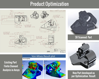 Product Design & Optimization