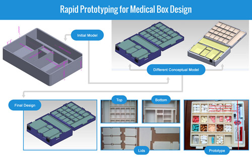 Rapid Prototyping for Medical Box Design