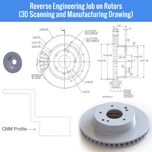 Reverse Engineering for Rotors