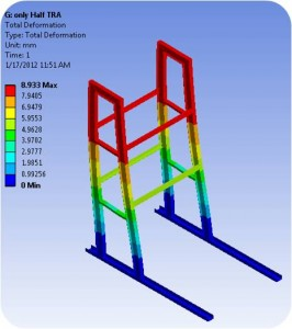 Structural Dynamics of Storage Frames